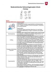 thumbnail of berblick_Rahmenhygieneplan.docx-2