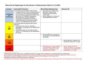 thumbnail of 16_bersicht_der_Regelungen_ab_dem_011220