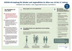 thumbnail of Infoblatt_Impfung_Kinder_und_Jugendliche